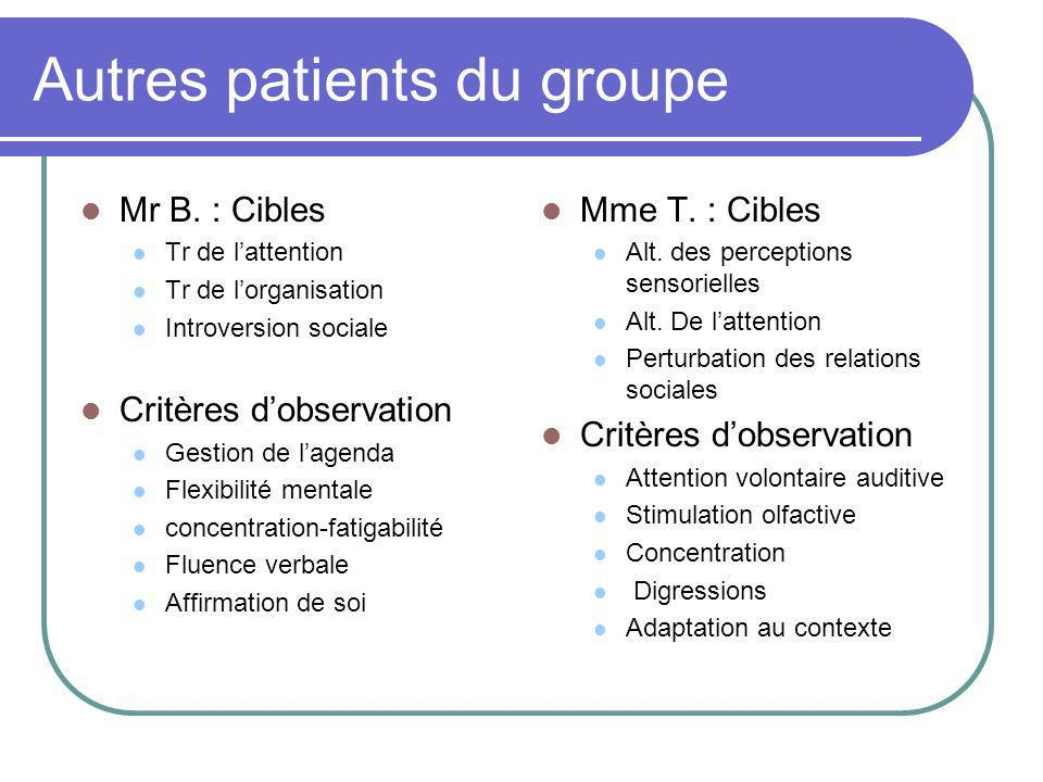 Autres patients du groupe