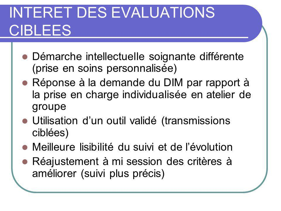 INTERET DES EVALUATIONS CIBLEES