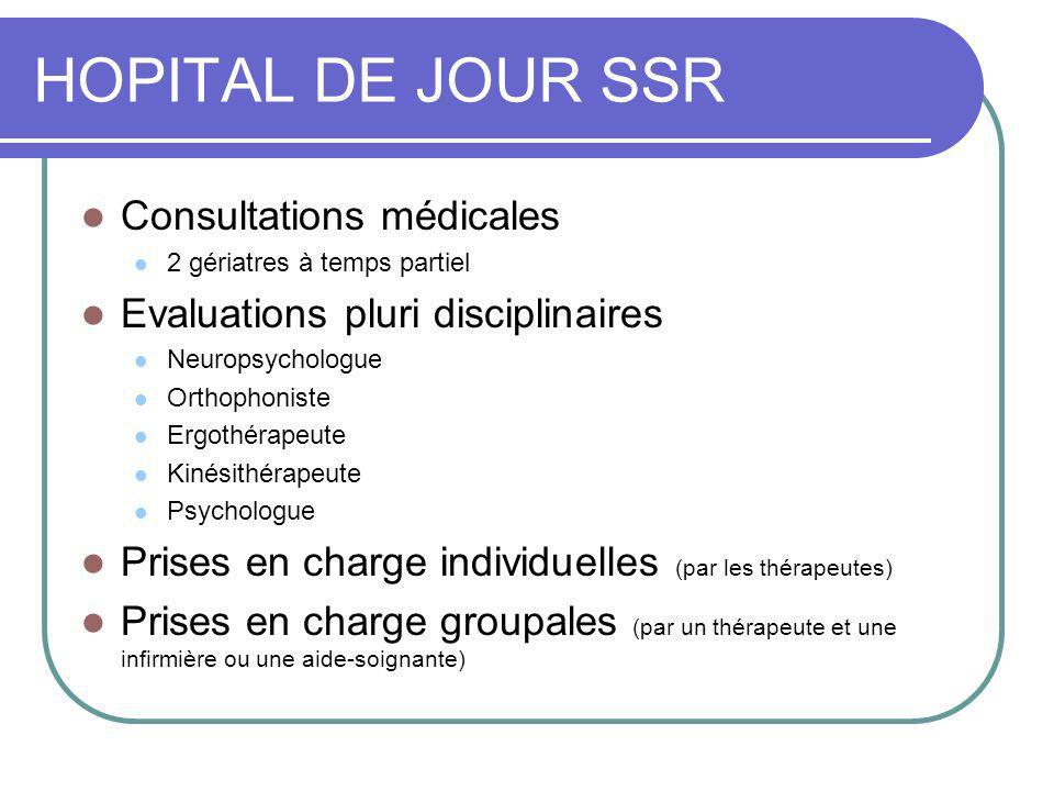 HOPITAL DE JOUR SSR Consultations médicales