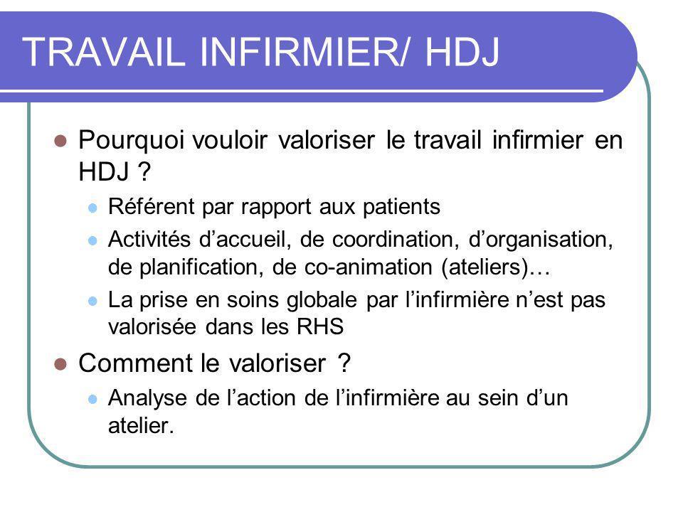 TRAVAIL INFIRMIER/ HDJ