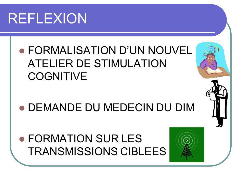 REFLEXION FORMALISATION D'UN NOUVEL ATELIER DE STIMULATION COGNITIVE