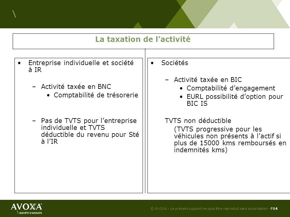 La taxation de l'activité