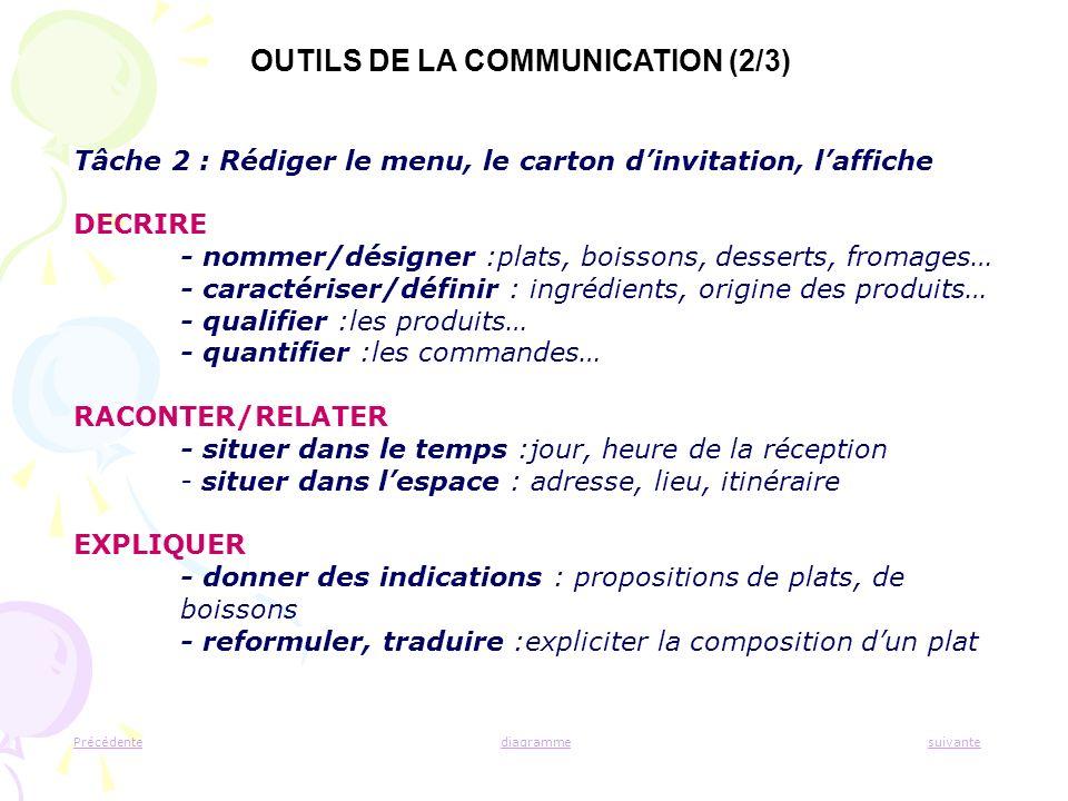 OUTILS DE LA COMMUNICATION (2/3)