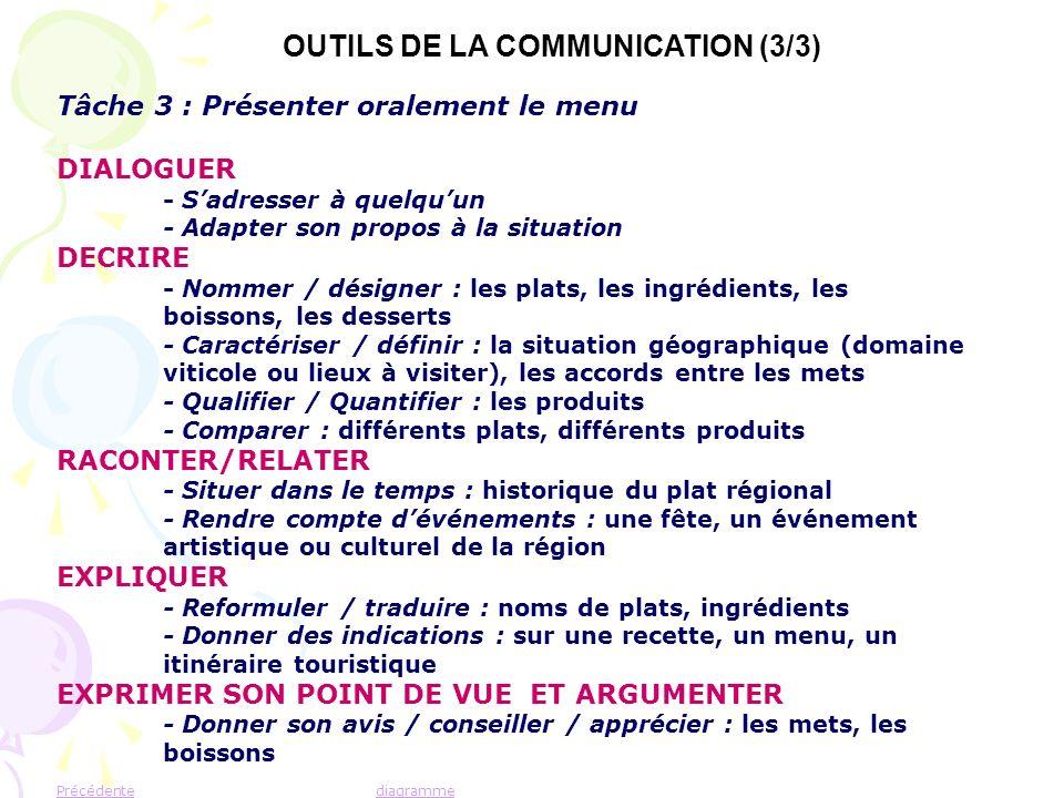 OUTILS DE LA COMMUNICATION (3/3)