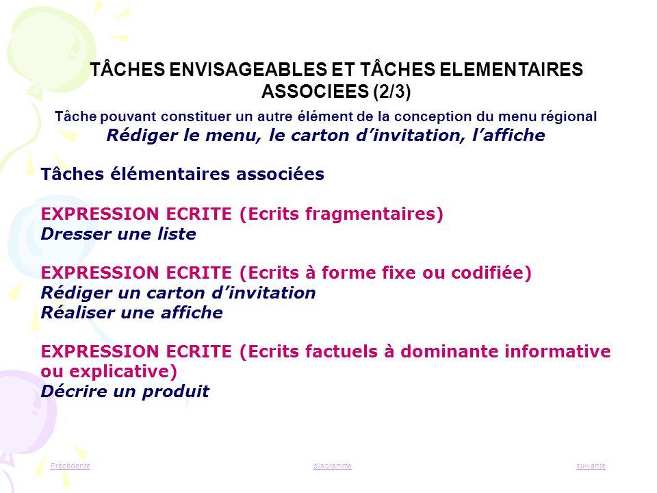 TÂCHES ENVISAGEABLES ET TÂCHES ELEMENTAIRES ASSOCIEES (2/3)