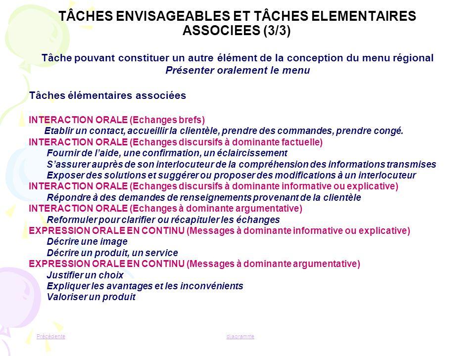 TÂCHES ENVISAGEABLES ET TÂCHES ELEMENTAIRES ASSOCIEES (3/3)