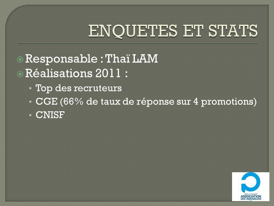ENQUETES ET STATS Responsable : Thaï LAM Réalisations 2011 :