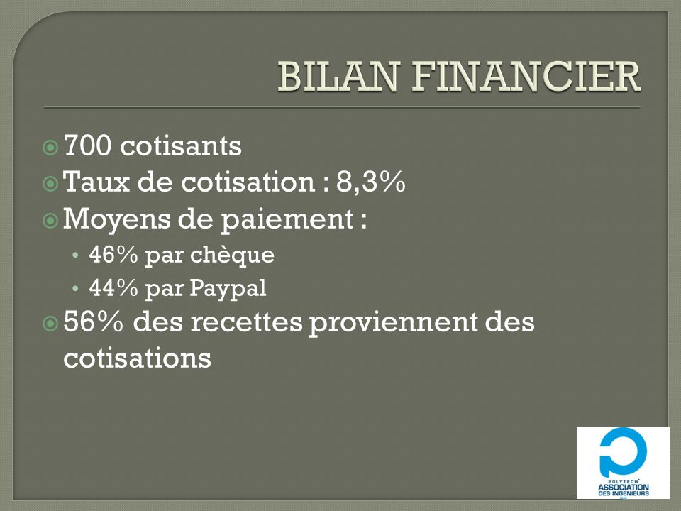 BILAN FINANCIER 700 cotisants Taux de cotisation : 8,3%