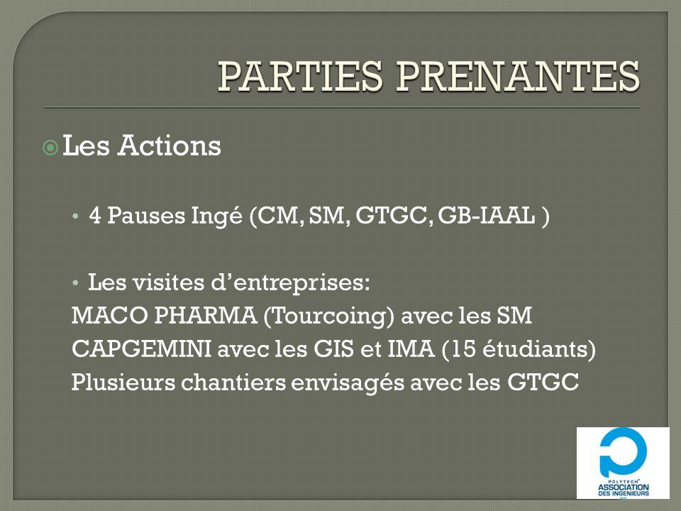 PARTIES PRENANTES Les Actions 4 Pauses Ingé (CM, SM, GTGC, GB-IAAL )