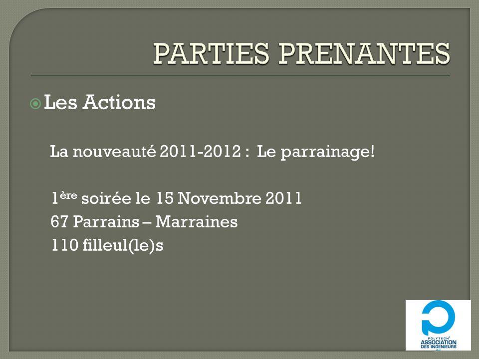 PARTIES PRENANTES Les Actions La nouveauté 2011-2012 : Le parrainage!