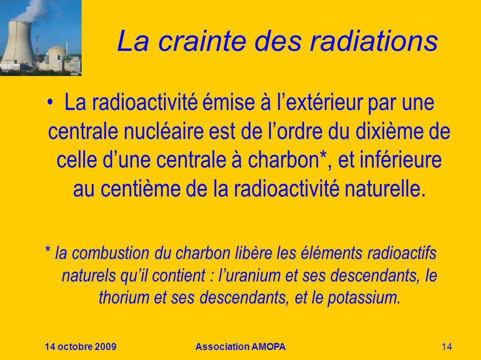 La crainte des radiations