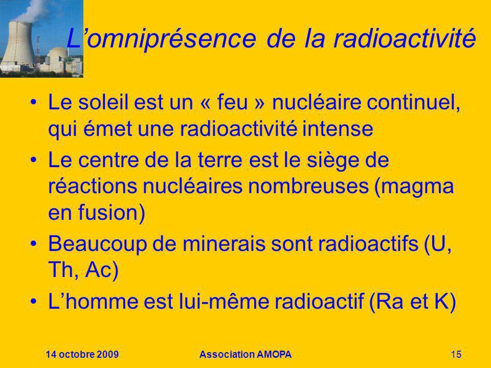 L'omniprésence de la radioactivité