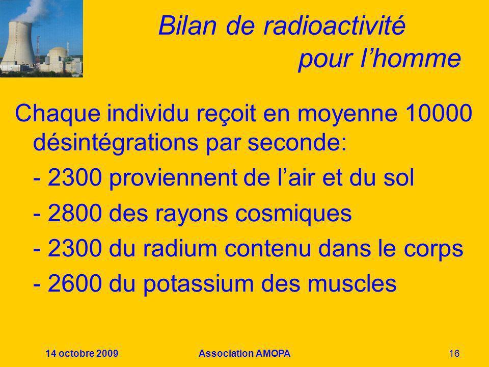 Bilan de radioactivité pour l'homme