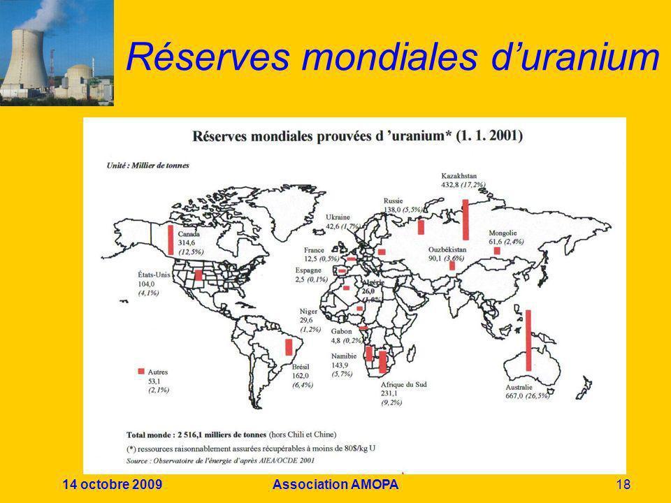 Réserves mondiales d'uranium