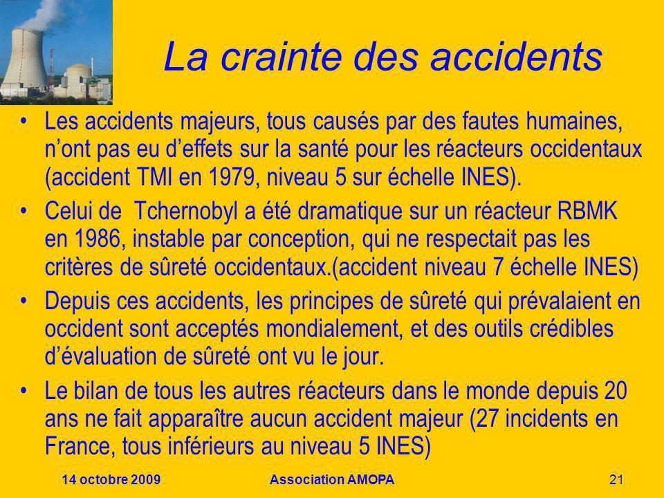 La crainte des accidents