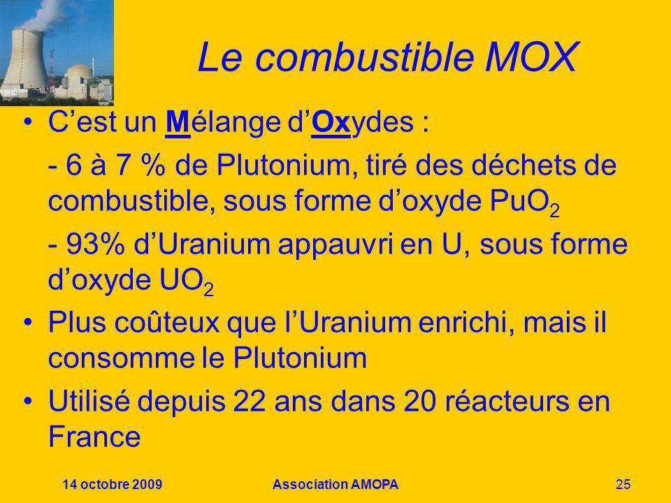 Le combustible MOX C'est un Mélange d'Oxydes :