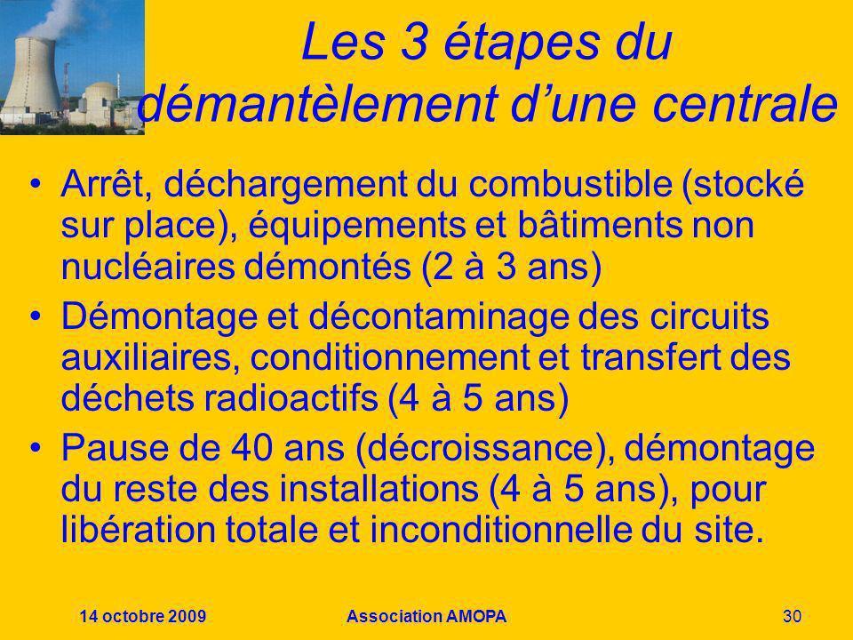 Les 3 étapes du démantèlement d'une centrale