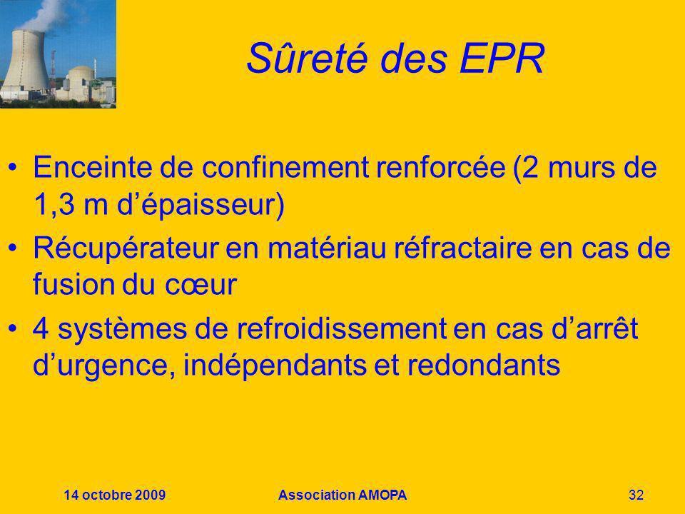 Sûreté des EPR Enceinte de confinement renforcée (2 murs de 1,3 m d'épaisseur) Récupérateur en matériau réfractaire en cas de fusion du cœur.
