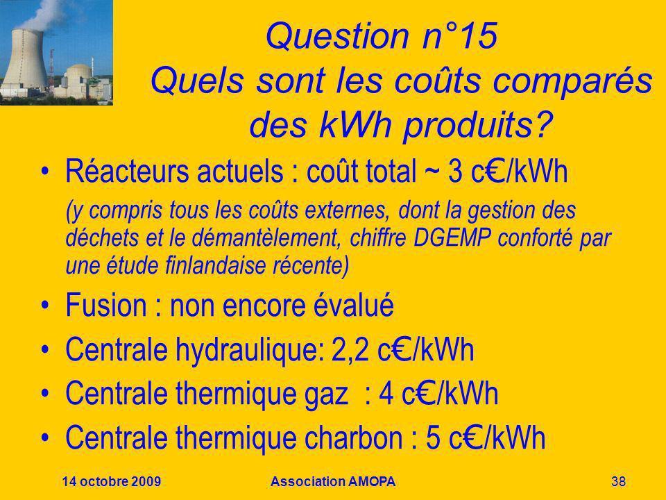 Question n°15 Quels sont les coûts comparés des kWh produits