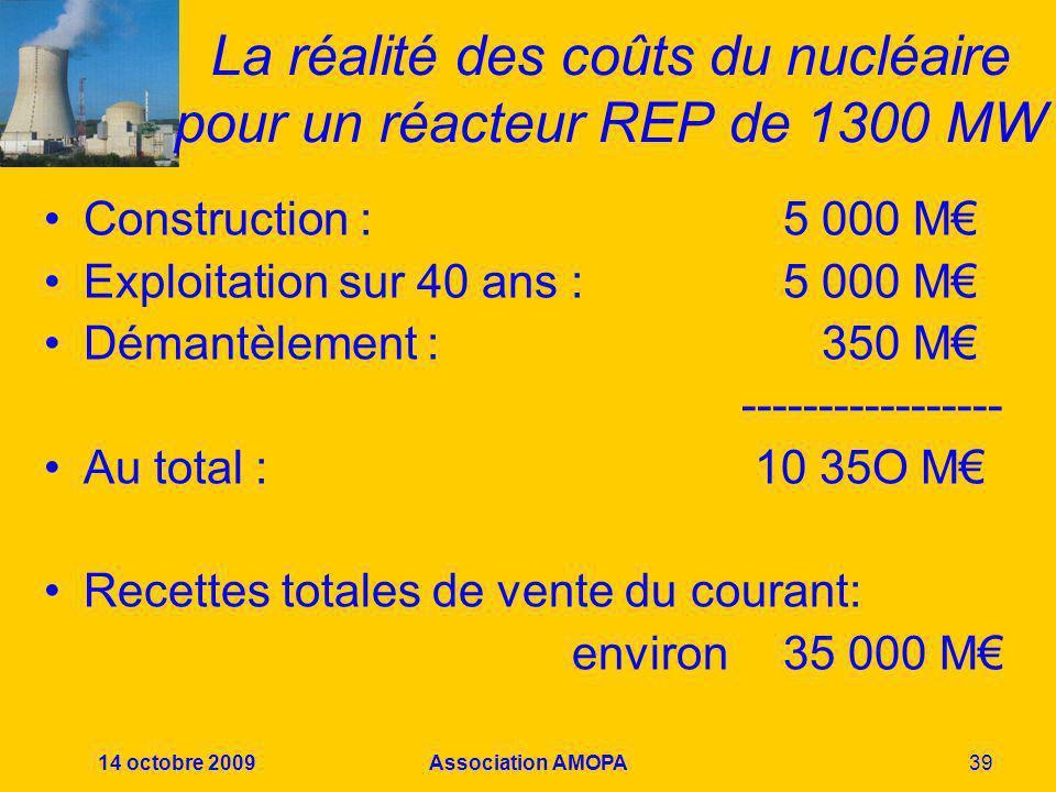 La réalité des coûts du nucléaire pour un réacteur REP de 1300 MW
