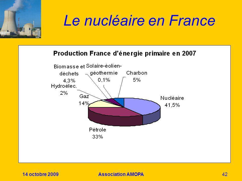 Le nucléaire en France 14 octobre 2009 Association AMOPA