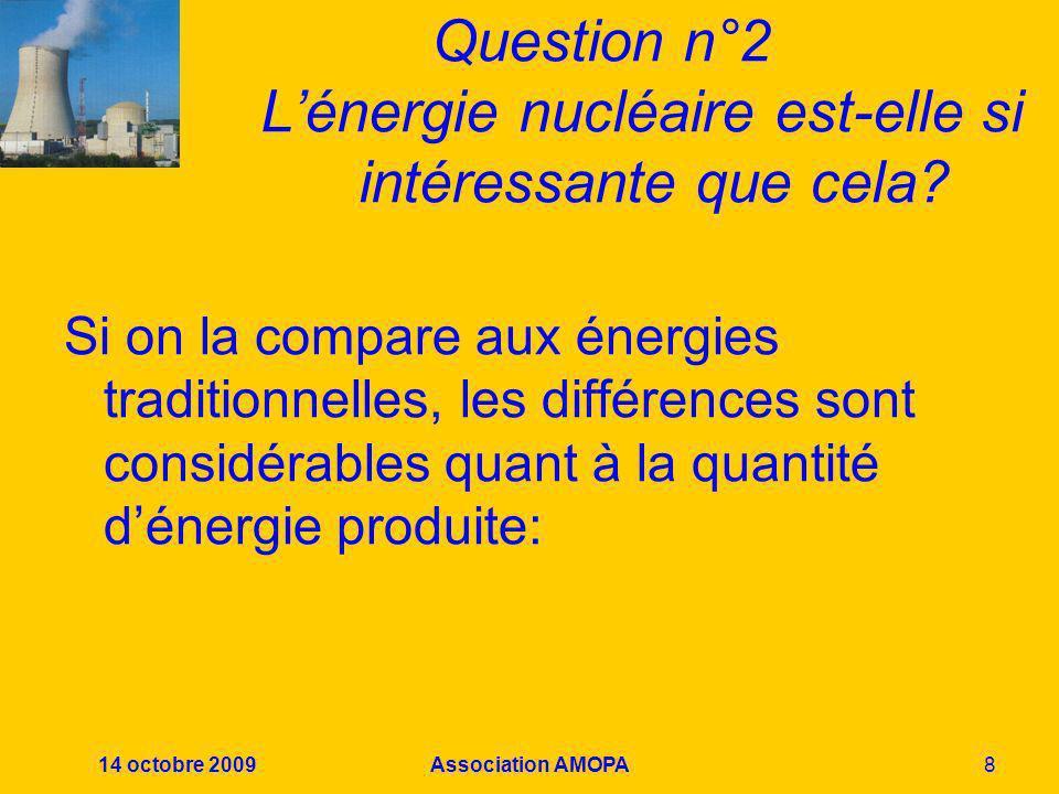 Question n°2 L'énergie nucléaire est-elle si intéressante que cela