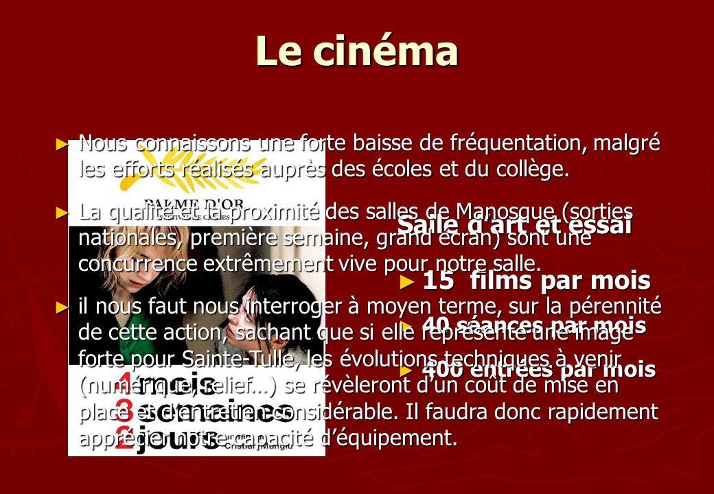 Le cinéma Salle d'art et essai 15 films par mois
