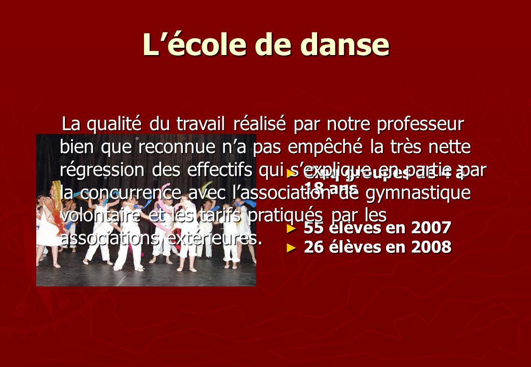 L'école de danse