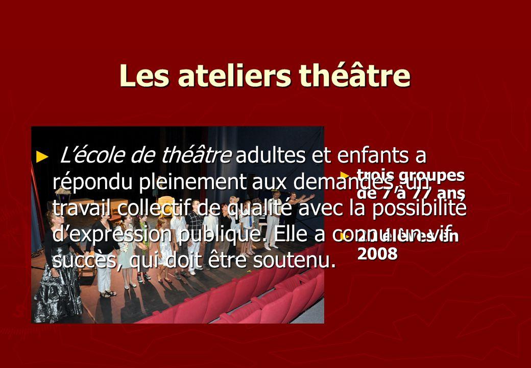 Les ateliers théâtre