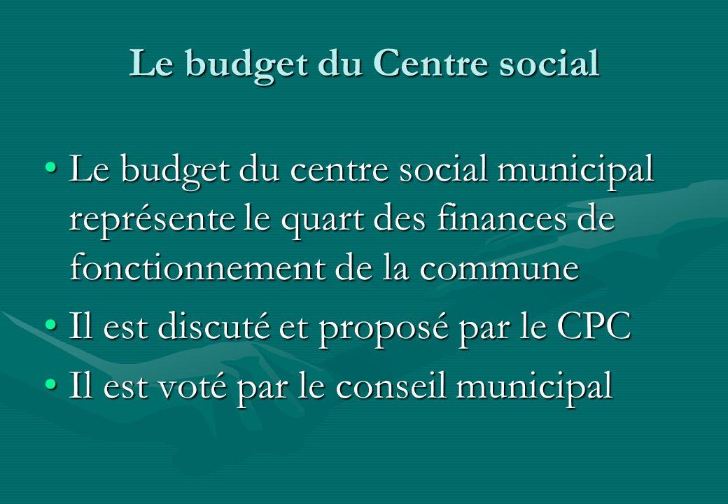 Le budget du Centre social