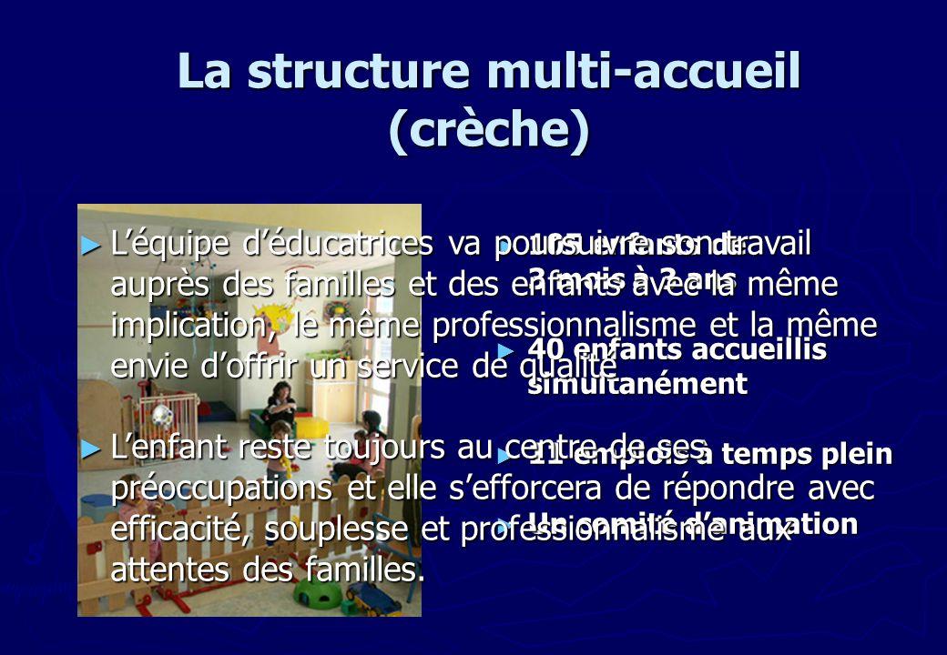 La structure multi-accueil (crèche)