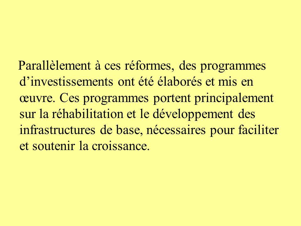 Parallèlement à ces réformes, des programmes d'investissements ont été élaborés et mis en œuvre.