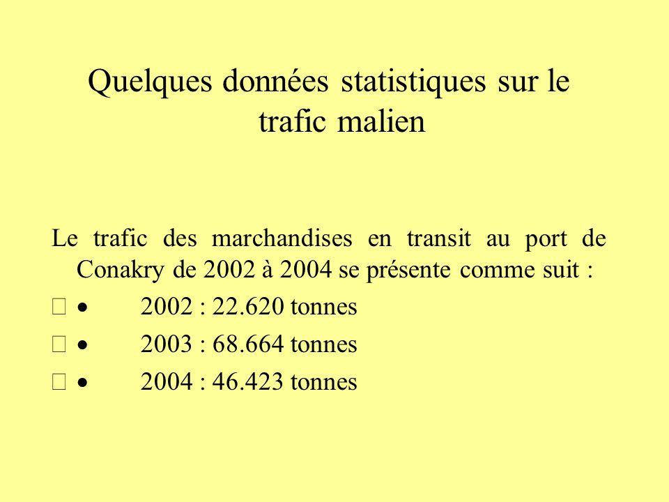 Quelques données statistiques sur le trafic malien