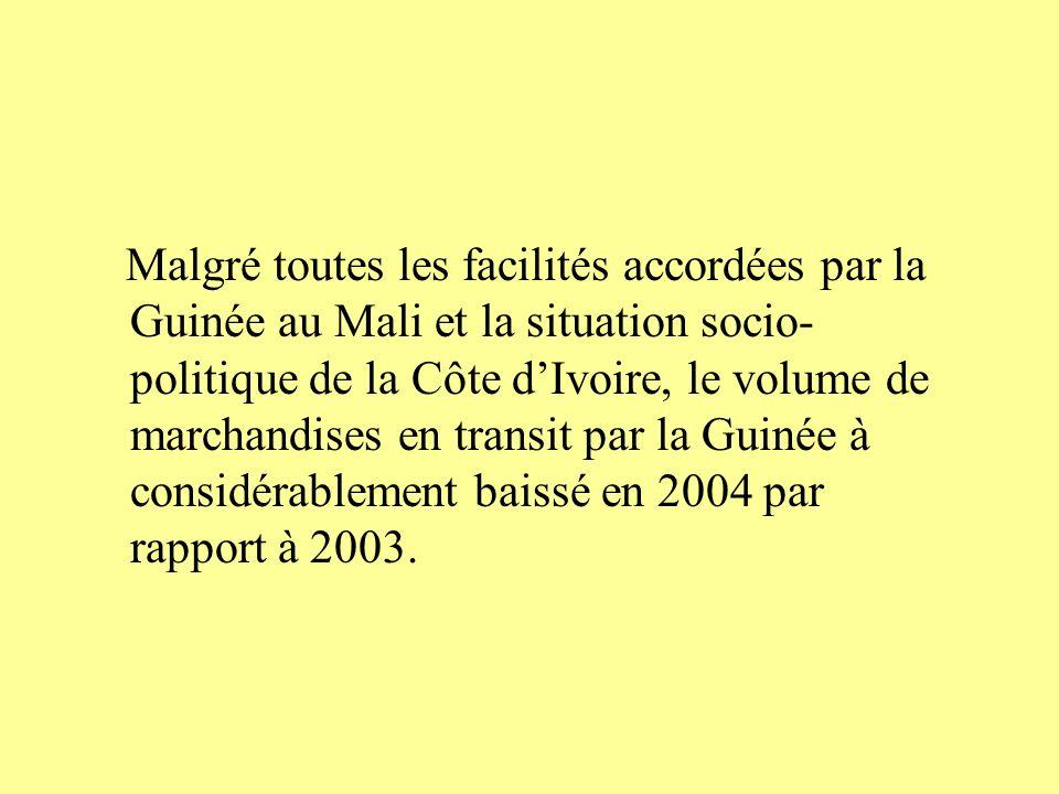 Malgré toutes les facilités accordées par la Guinée au Mali et la situation socio- politique de la Côte d'Ivoire, le volume de marchandises en transit par la Guinée à considérablement baissé en 2004 par rapport à 2003.