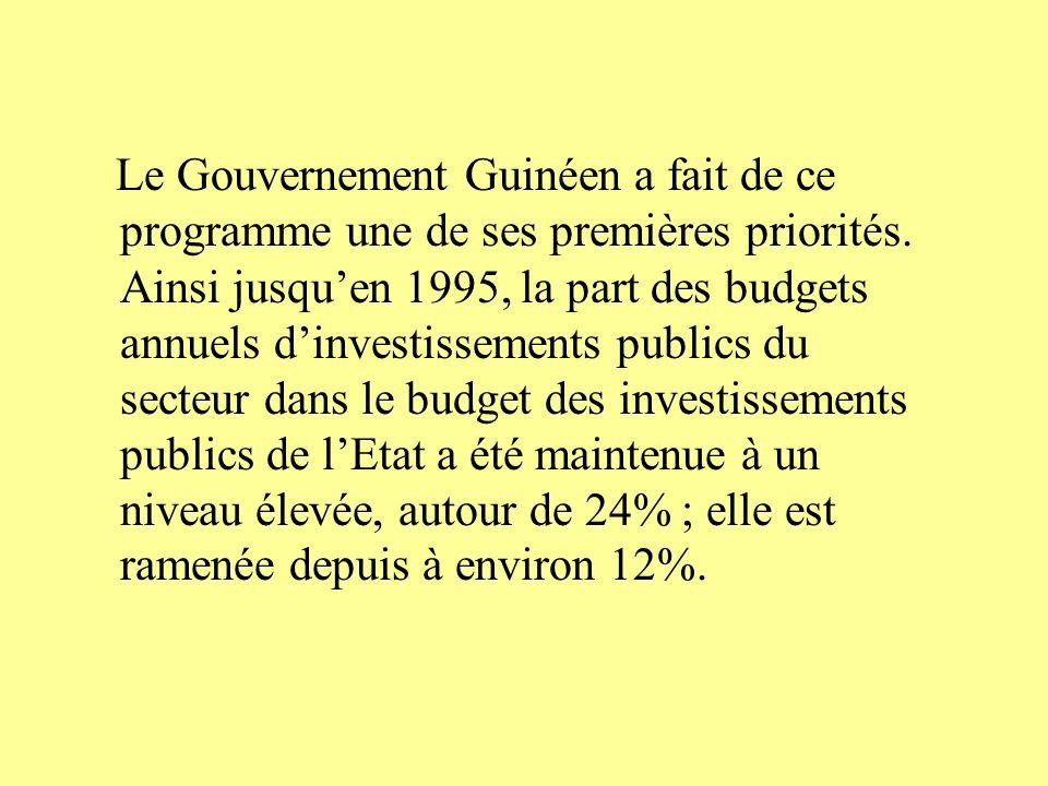Le Gouvernement Guinéen a fait de ce programme une de ses premières priorités.