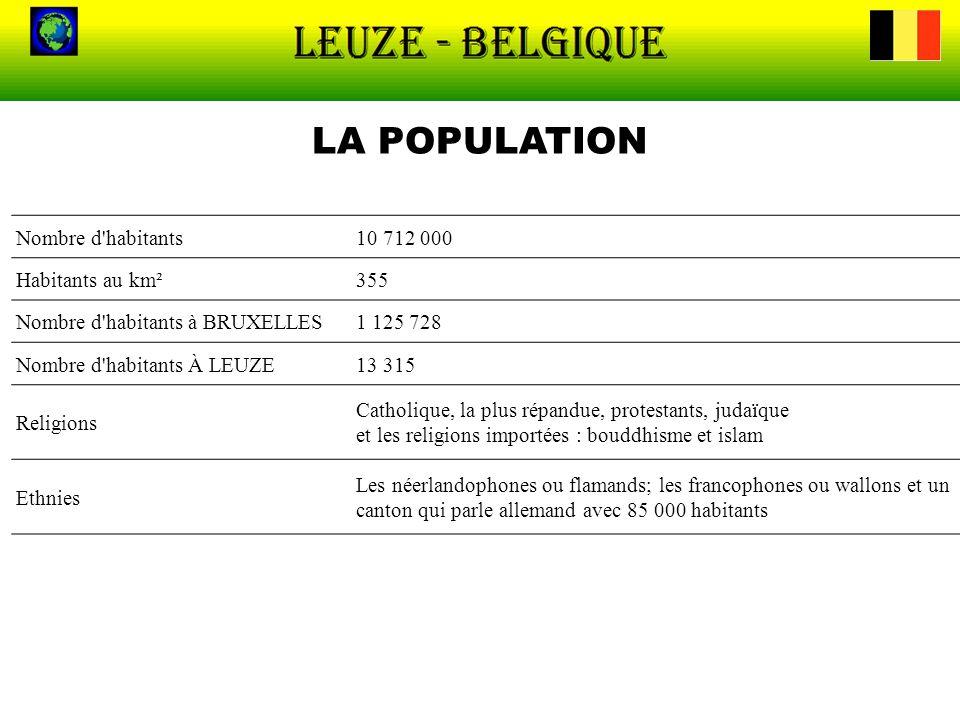 LA POPULATION Nombre d habitants 10 712 000 Habitants au km² 355