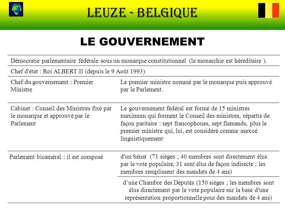 LE GOUVERNEMENT Démocratie parlementaire fédérale sous un monarque constitutionnel (la monarchie est héréditaire ).
