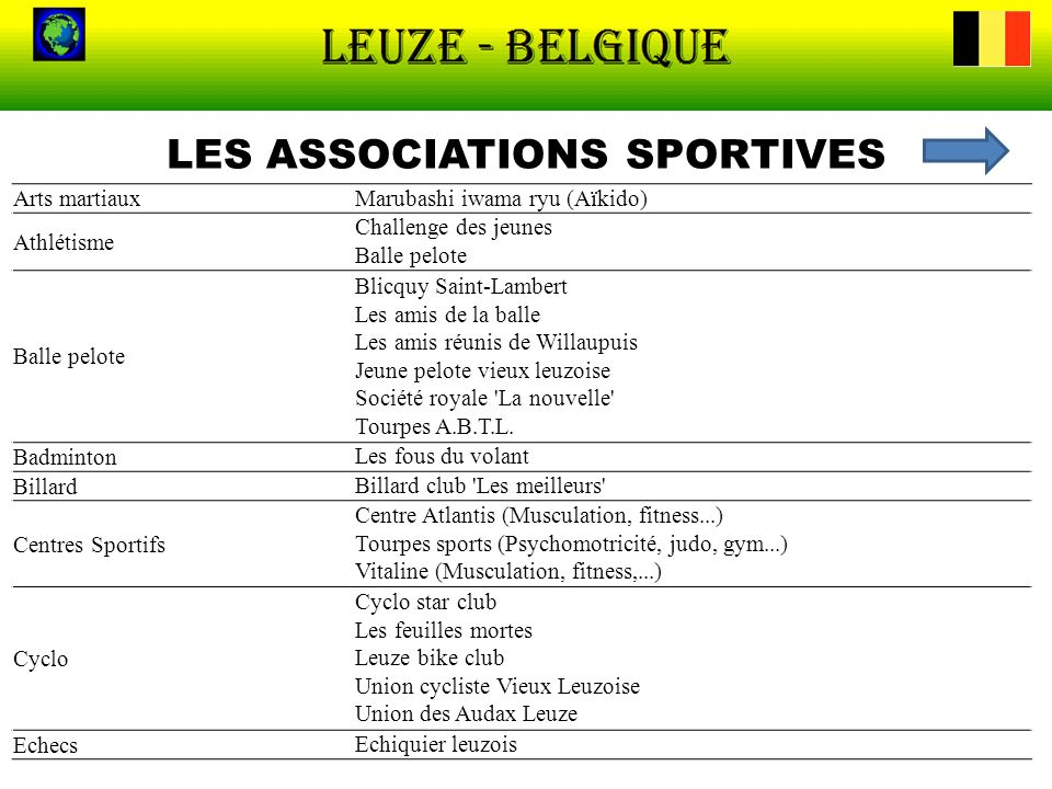 LES ASSOCIATIONS SPORTIVES