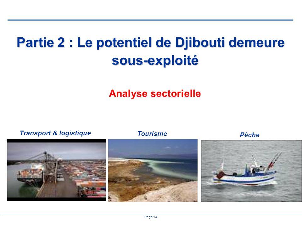 Partie 2 : Le potentiel de Djibouti demeure sous-exploité Analyse sectorielle