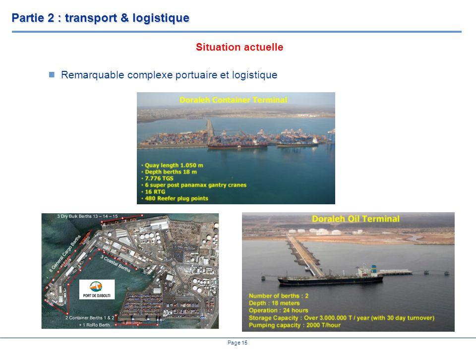 Remarquable complexe portuaire et logistique