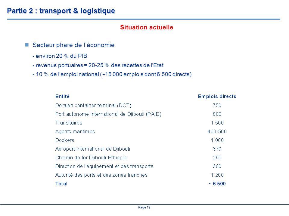 Partie 2 : transport & logistique