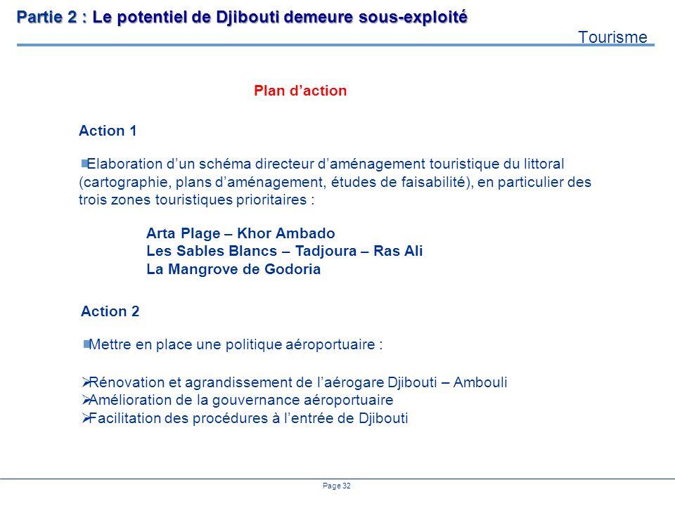 Partie 2 : Le potentiel de Djibouti demeure sous-exploité Tourisme