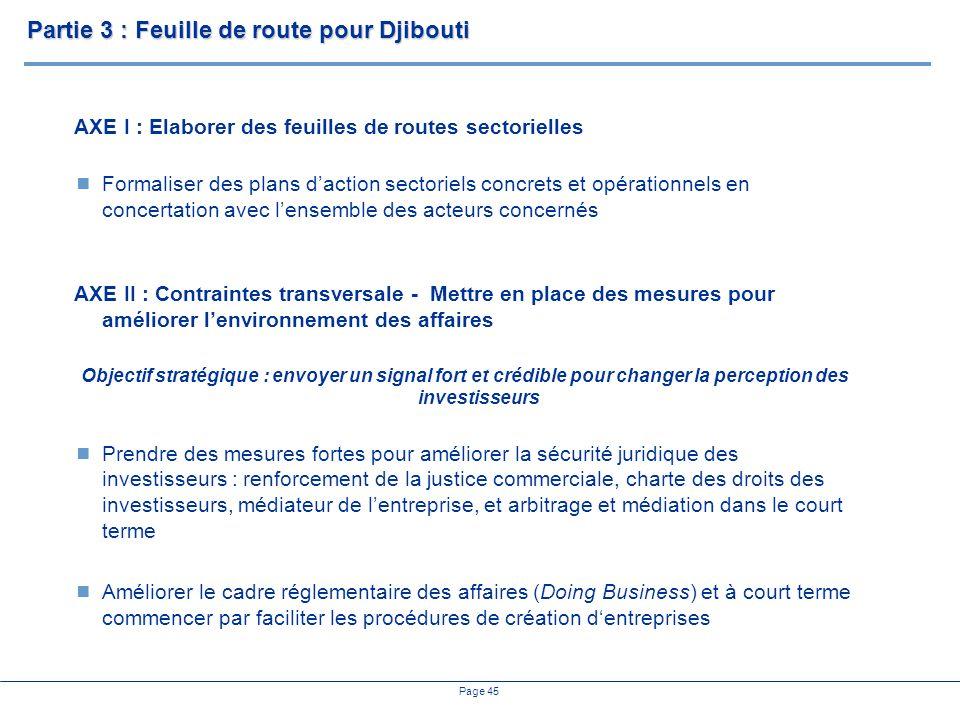 Partie 3 : Feuille de route pour Djibouti