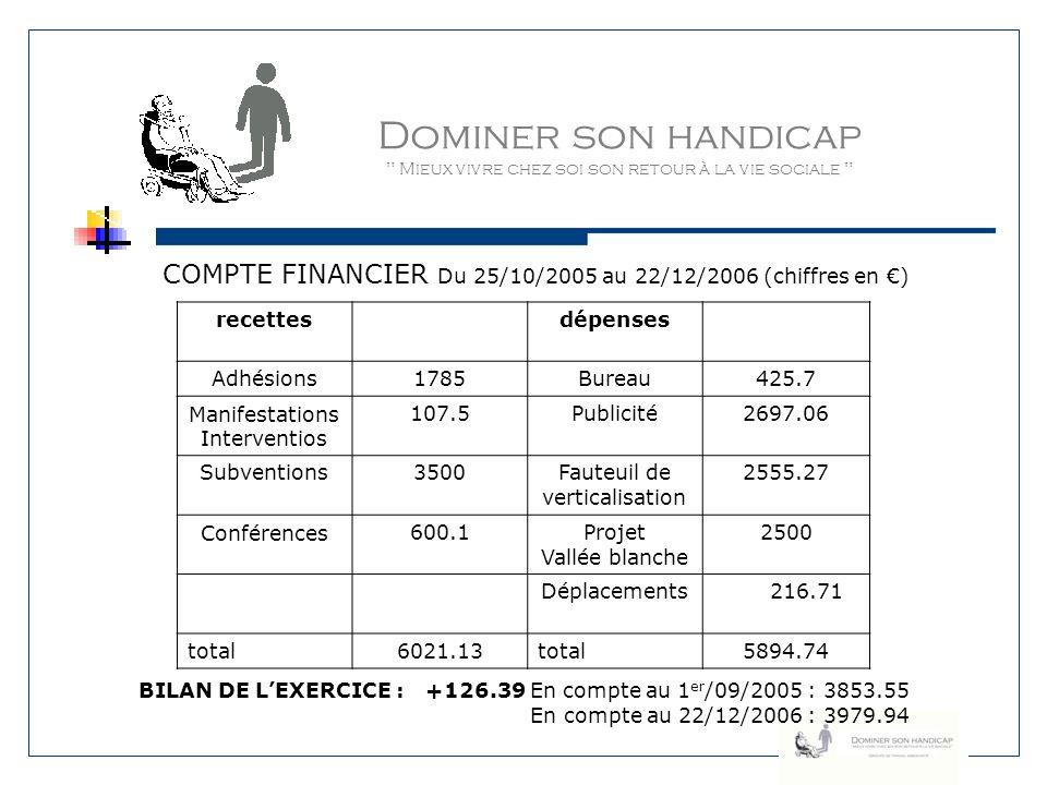 Dominer son handicap Mieux vivre chez soi son retour à la vie sociale COMPTE FINANCIER Du 25/10/2005 au 22/12/2006 (chiffres en €)