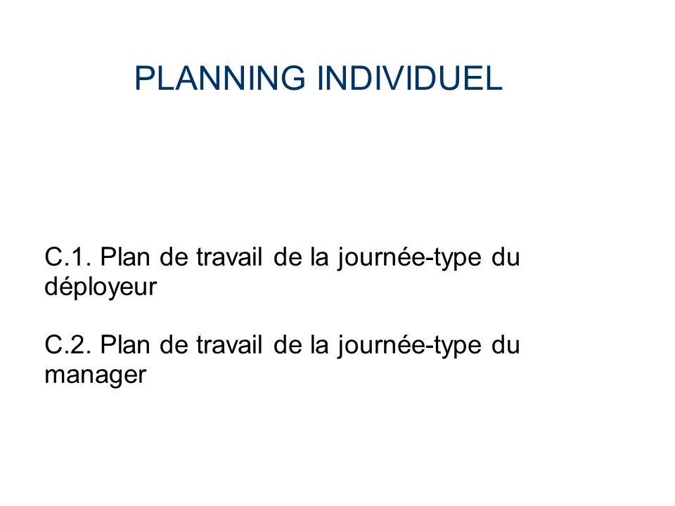 PLANNING INDIVIDUEL C.1. Plan de travail de la journée-type du déployeur.