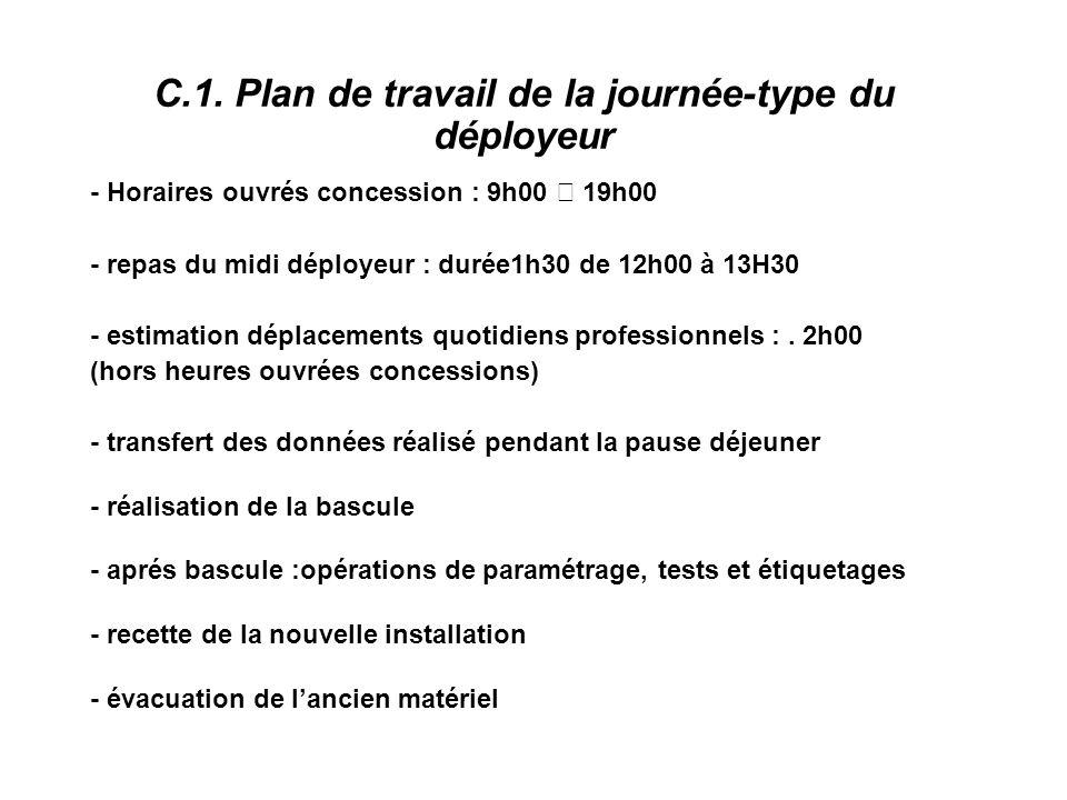 C.1. Plan de travail de la journée-type du déployeur