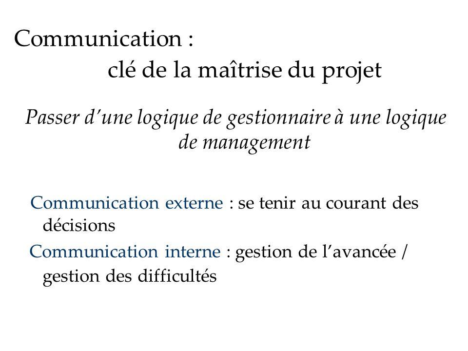 Communication : clé de la maîtrise du projet