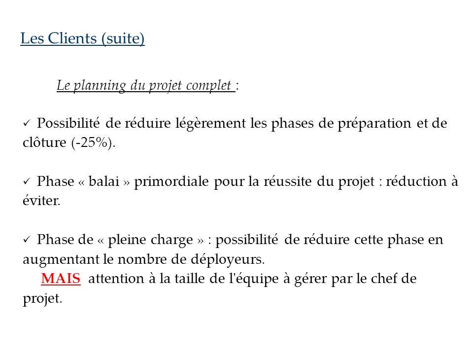 Les Clients (suite) Le planning du projet complet :  Possibilité de réduire légèrement les phases de préparation et de clôture (-25%).