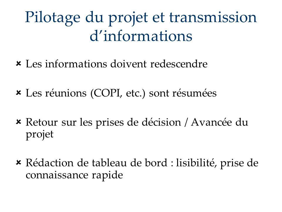 Pilotage du projet et transmission d'informations