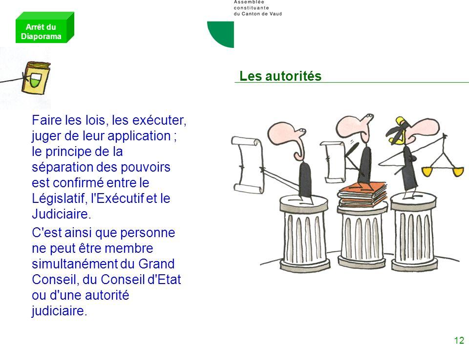 Arrêt du Diaporama Les autorités.